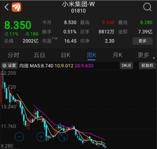 香港上市一年市值折半的小米终止A股IPO 香港马会全年资枓大全