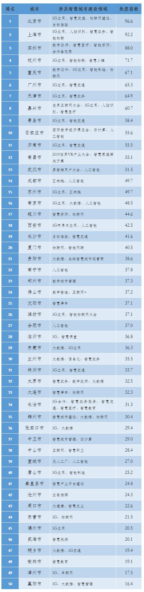 中国高科因收购控股子公司剩余股权相关事项收问询函