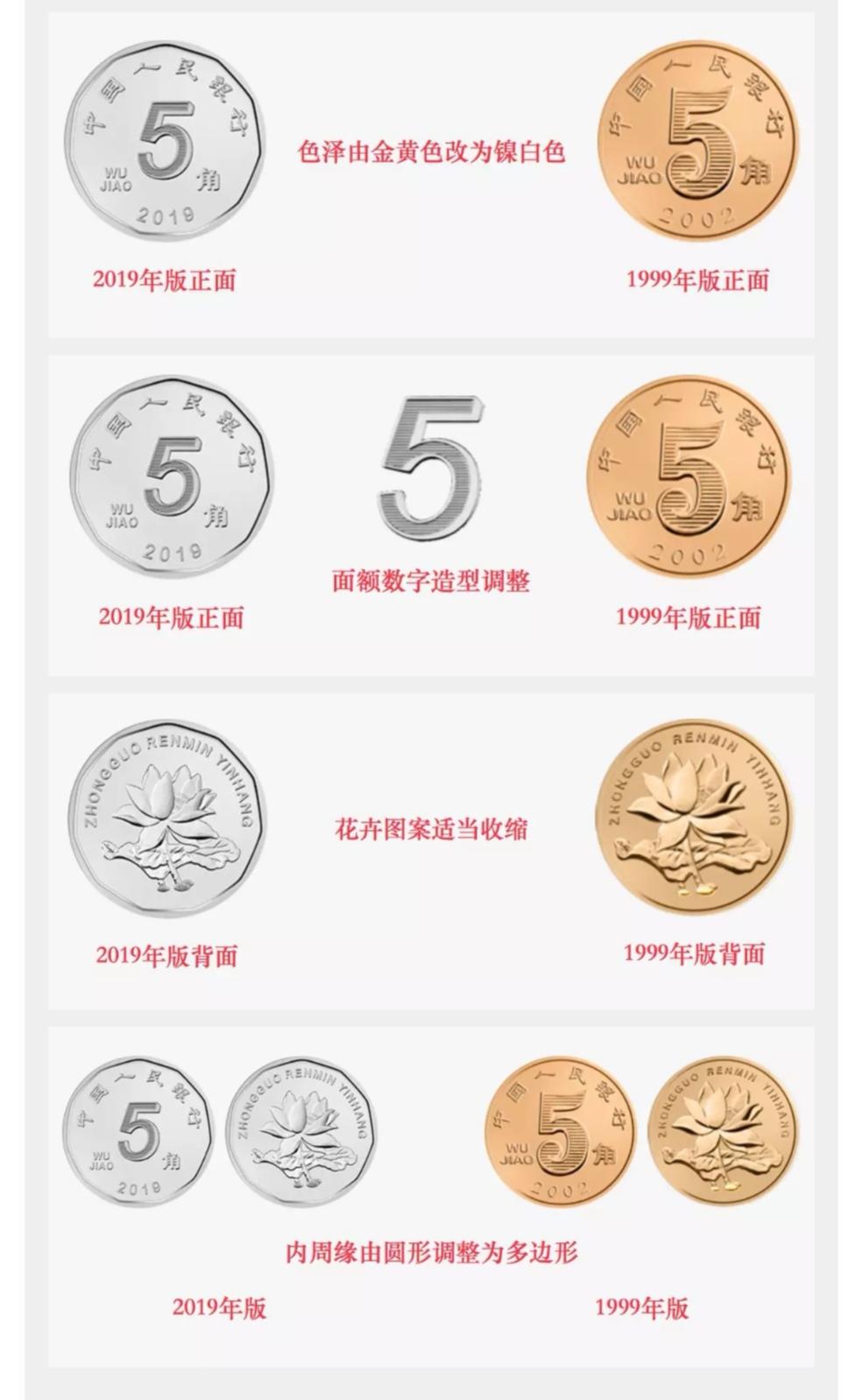 新版5角硬币特征 来源:央行微信号