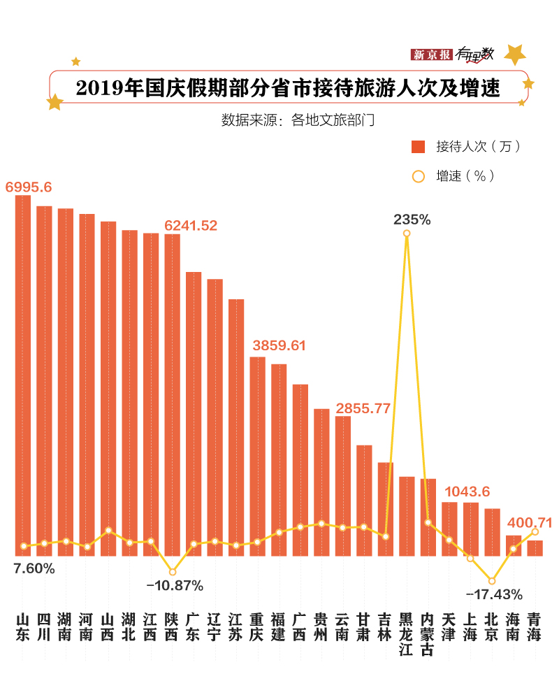 午评:沪指涨近1.5%,深圳本地股掀涨停潮