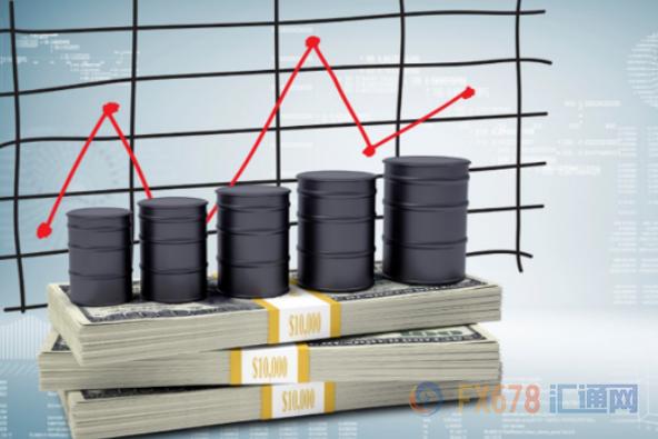 油价大幅下挫供给不断增长而需求预