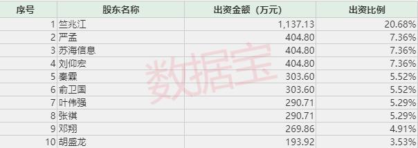 龙虎榜解密:暴跌8.5% 顶级游资角逐中国软件