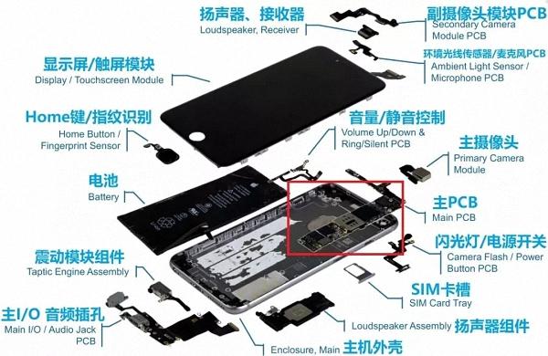 手机的构成部件
