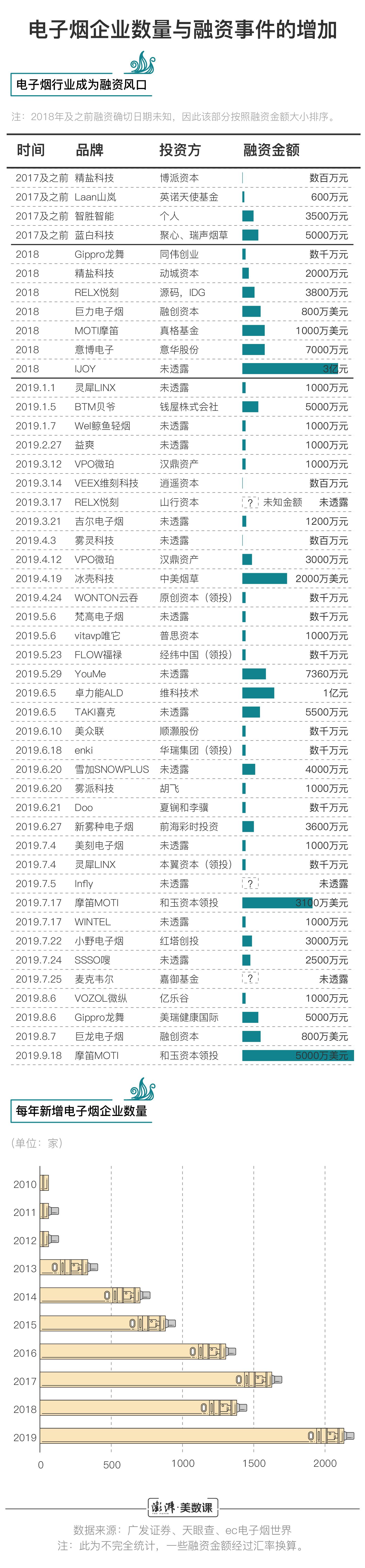 越南最大通信运营商采用诺基亚和爱立信5G设备