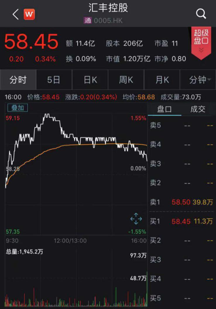 黄辰鑫:黄金空头再下一城 原油低多看延续