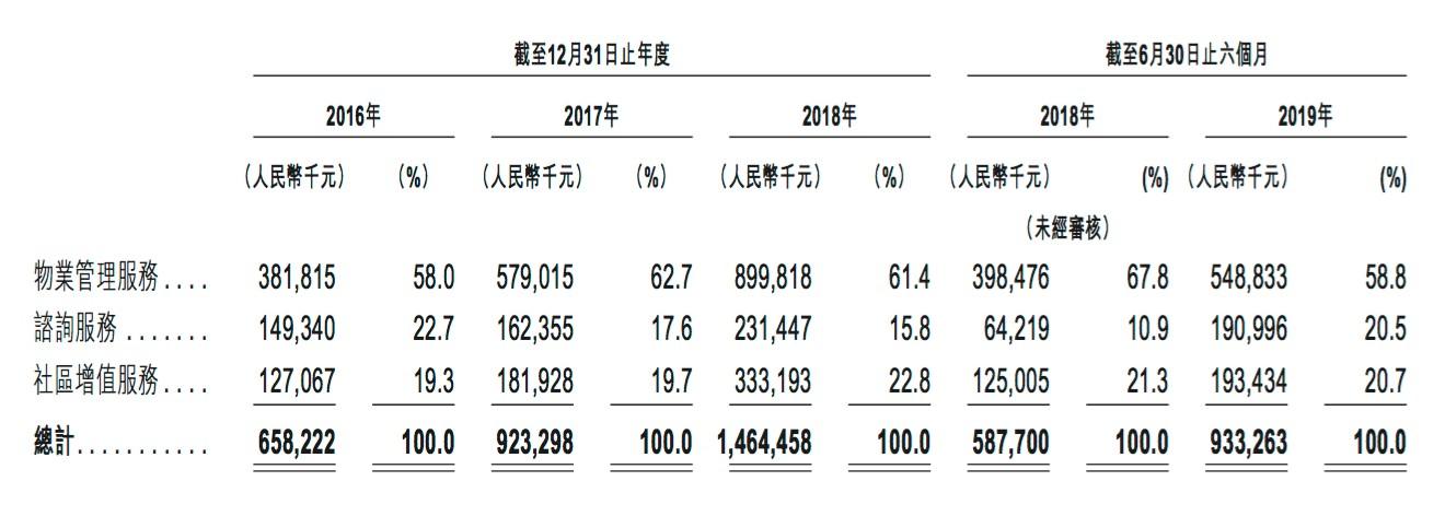 三季度筹码集中股揭秘 9股股东户数降逾二成