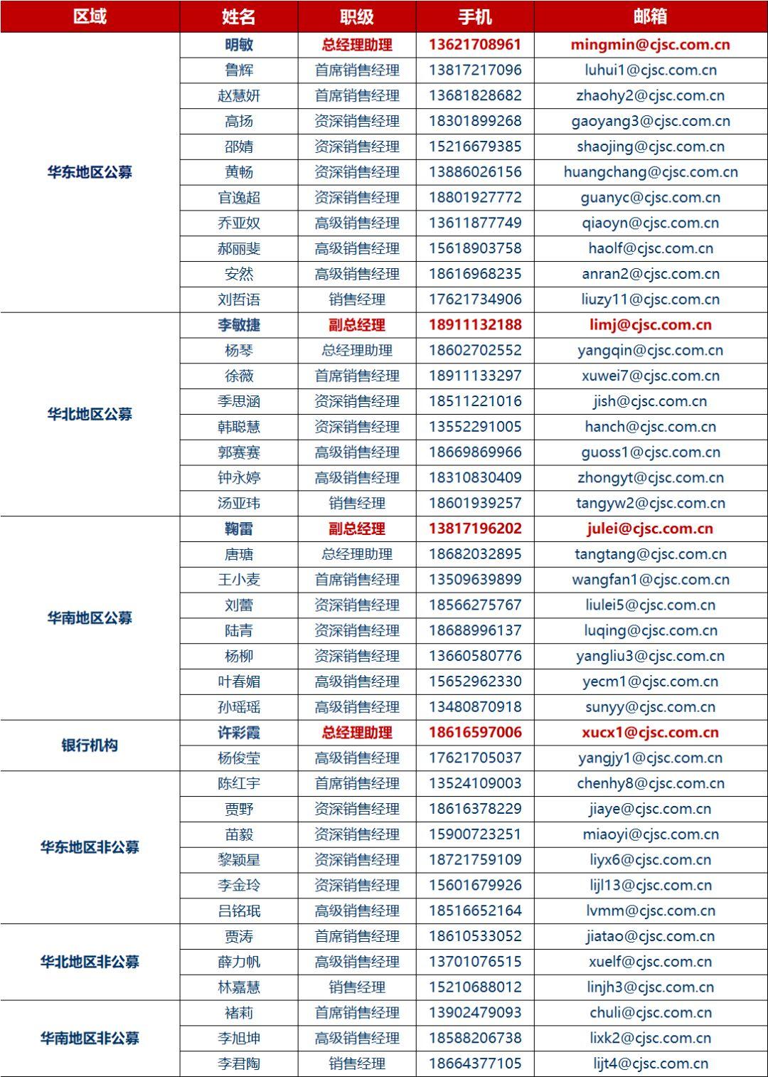 【长江研究·早间播报】建材/电新/银行/家电/零售(20190917)