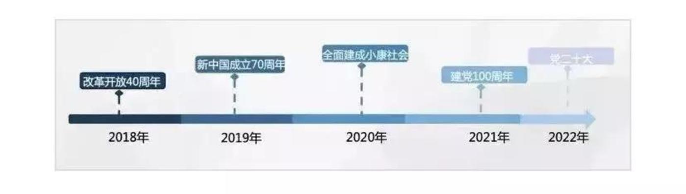 创金合信量化核心增聘王林峰为基金经理