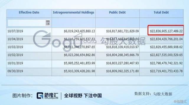 中国石油上半年营收净利双升 拟中期派现142亿元