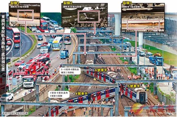 路轨3处损伤位置示意图。图源:文汇报