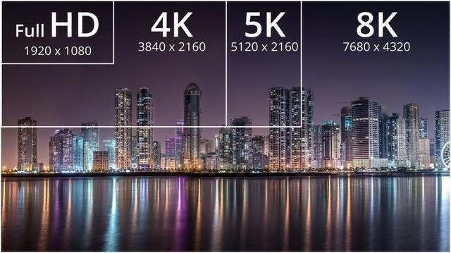 8K视频将带来画质的大幅提升,但是也对片源提出了巨大要求