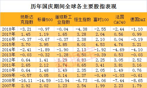 上市银行新增6万亿贷款:房贷占25% 信用卡增速放缓