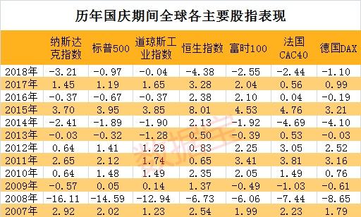 央行发布8月金融市场运行情况:发行各类债券4.4万亿