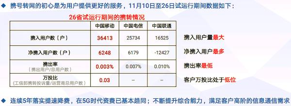 东旭蓝天:预2019年亏损5-8亿去年同期盈利11.2亿元