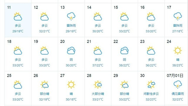 接下来北京的天气(截图来自中国天气网)