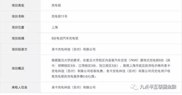 spi china hk limited