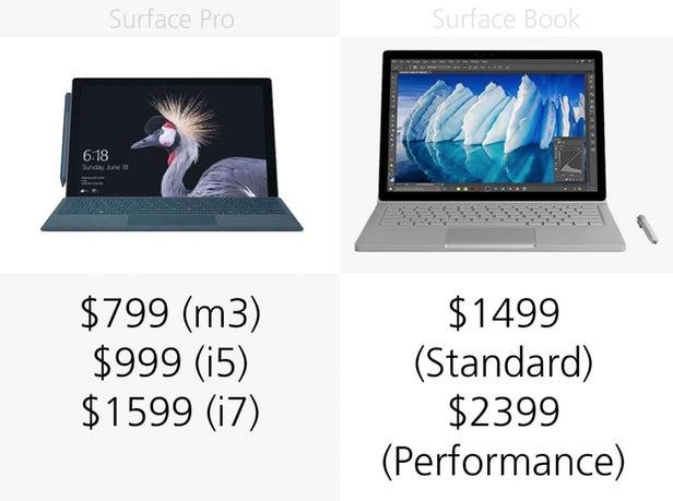Surface Pro(2017)和Surface Book同门规格参数对比的照片 - 23