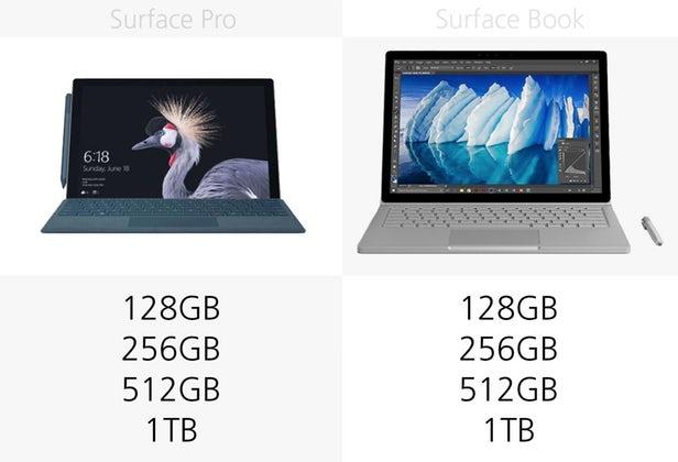 Surface Pro(2017)和Surface Book同门规格参数对比的照片 - 15