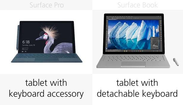 Surface Pro(2017)和Surface Book同门规格参数对比的照片 - 2