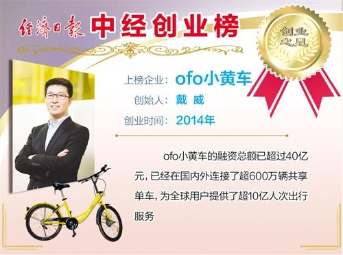 小老板的创业经_[中经创业榜]ofo小黄车创始人戴威亲述创业历程|戴威|ofo|自行车 ...