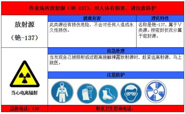 四氢呋喃的危害_43个职业病危害告知卡,学习收藏吧!|收藏|职业病危害|放射源 ...