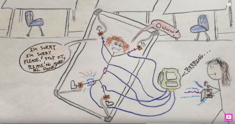 Jen凭记忆画出了以前本身和麦克受到的责罚(图片来源:YouTube)