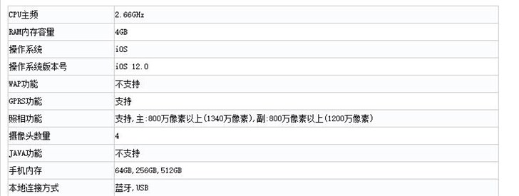 工信部发布iPhone 11/11 Pro/11 Pro Max的配置数据信息