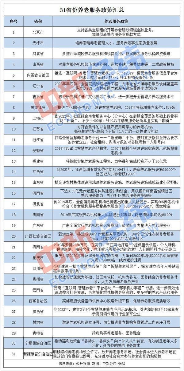 大摩:中国中药升至增持评级 下调目标价至4.5港元