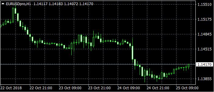 股市暴跌投资者寻求避险 欧元反弹收复部分失地
