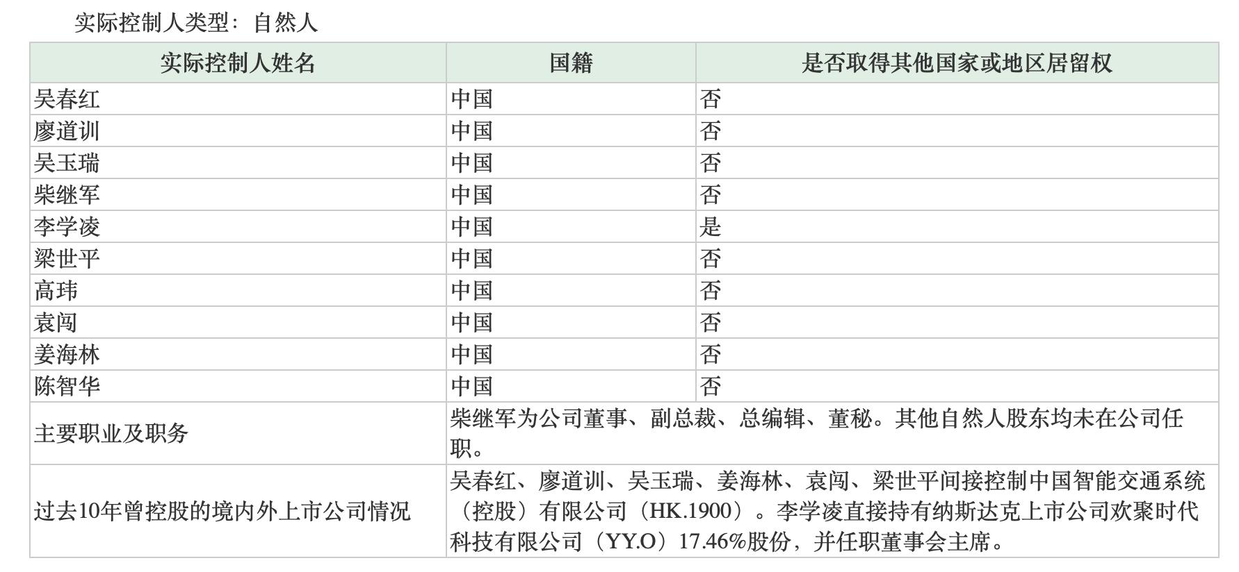 视觉中国百亿市值限售股即将解禁:占总股本55