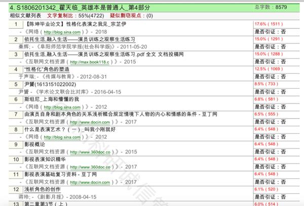 知网文本复制检测报告单全文对照显示,翟天临的硕士论文中的第四部分及论文第三章部分内容文字复制比情况。 来源:知网