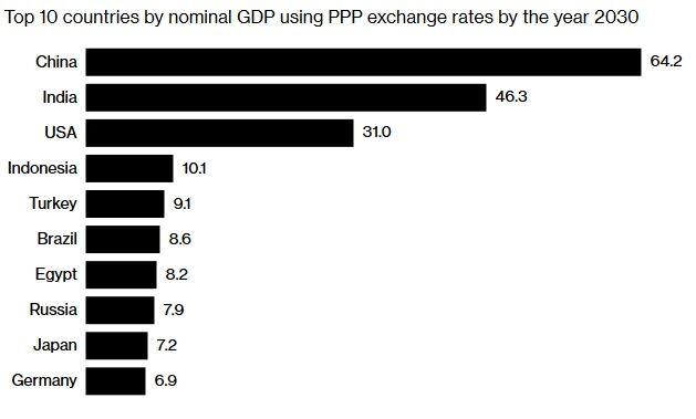 中国什么时候gdp超过日本_中国的GDP是在那一年超过日本的(2)