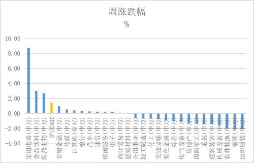 多维相机矩阵实现虚实结合荣耀V30本月26日北京发布