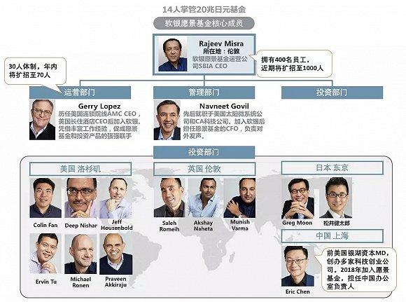 图片来源:日媒DIAMOND.com,ONE点翻译而成