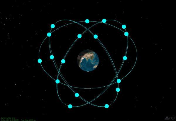 北斗三号基本体系星座