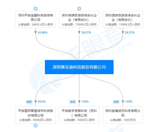 资讯平�_平安打造全媒体资讯平台 是否持新闻牌照尚不清晰