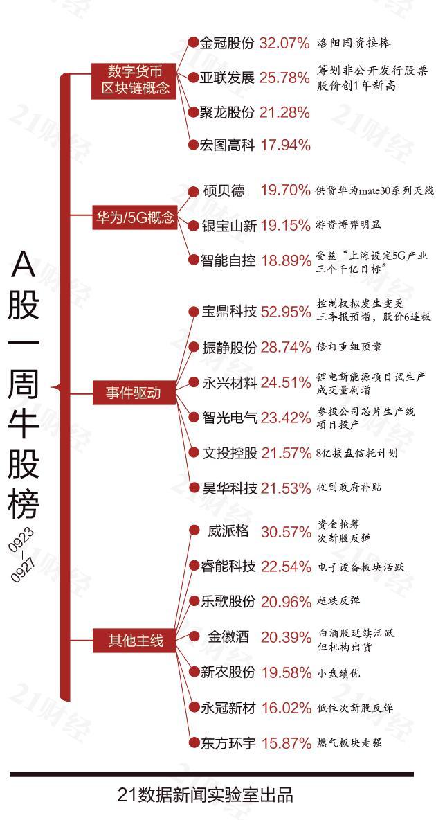 中国075两栖攻击舰比071舰大60% 可同时起降5架直20
