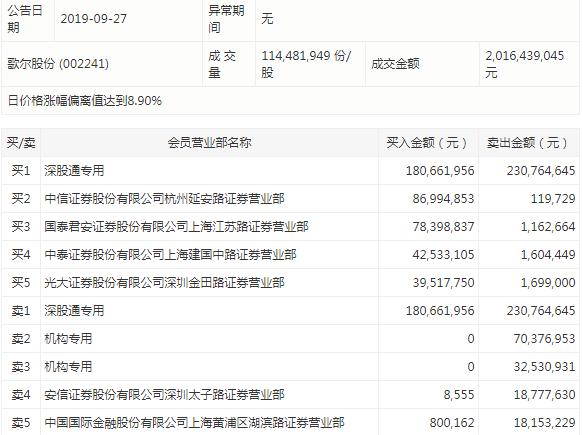 汇丰:中集安瑞科目标价降至6.9港元 维持买入评级