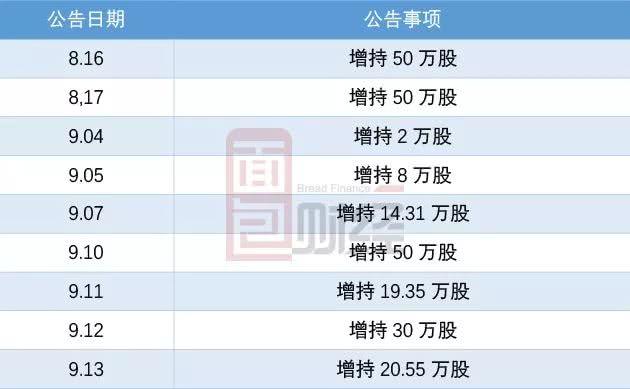 上海医药:销售费用攀升拖累利润增长 商誉金额超百亿