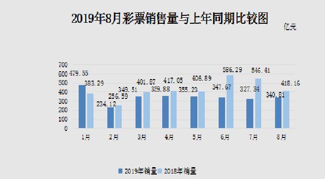 中国出台措施稳定生猪供应 保持猪肉价格在合理范围