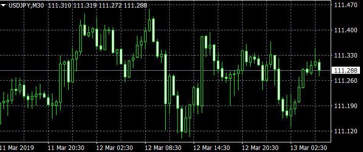 英镑微升但预计后市波动 美国疲弱数据打压美元