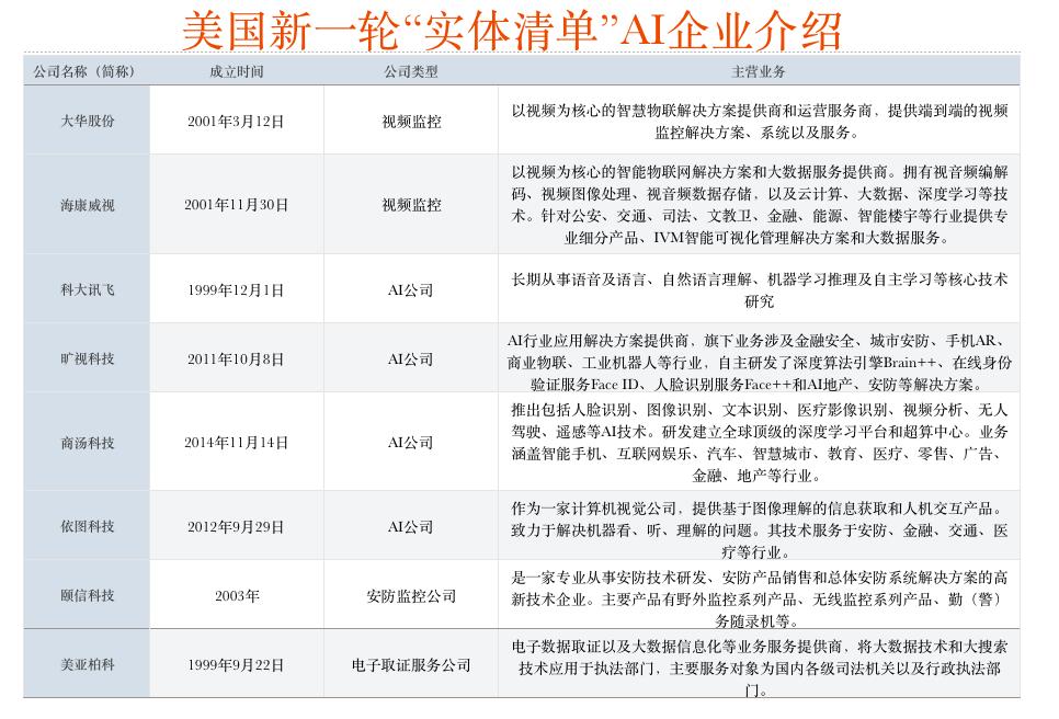 中国平安:前8月保费收入5542亿元
