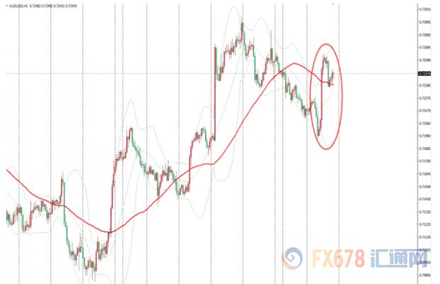 纽市盘前:美指迟缓上升,金价油价保持震动