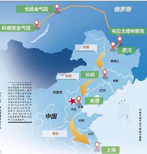 △ 图来自中国石油报