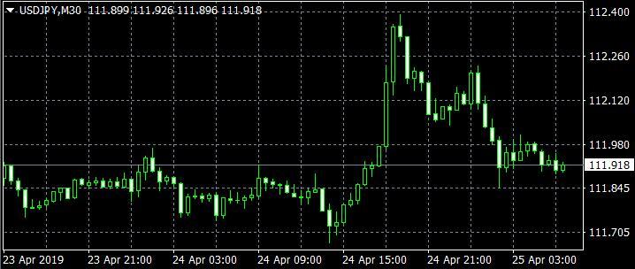 日本央行决策公布后日元持稳 美强欧弱格局延续