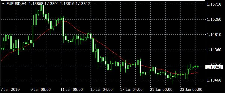 美元受全球经济增长压制 预计欧银将保持鸽派立场