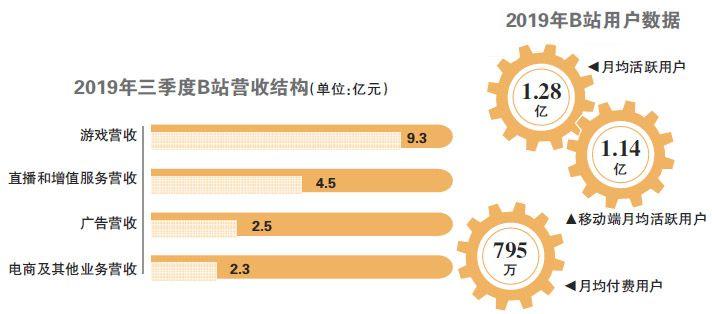 王思聪名下公司熊猫互娱被判向腾讯支付360万元