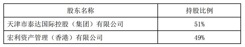 泰达宏利基金控股权再易主 中方股东泰达左手倒右手