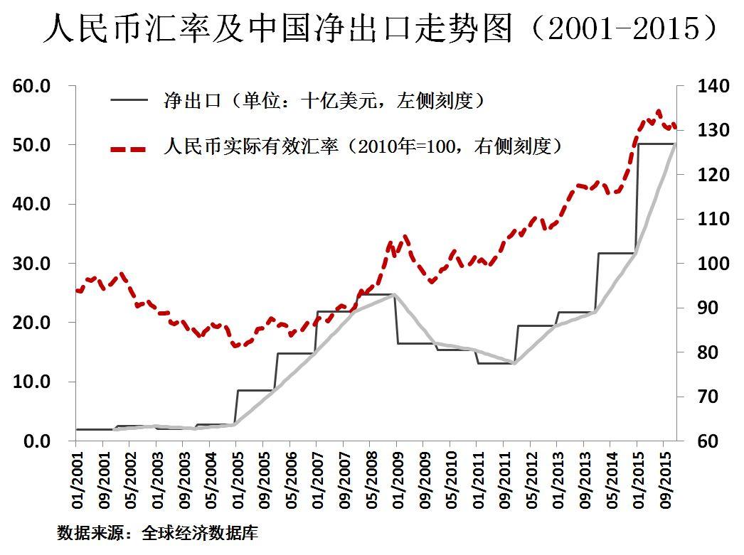 中国储蓄率变动与经济增速走势_许斌:美国想方设法阻碍中国技术进步|中国经济|贸易战|加税 ...