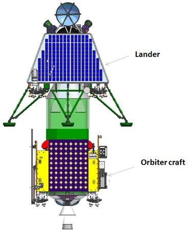 """""""月船二号""""结构图 上部为降落舱(内含登月机器人) 图源:ISRO"""